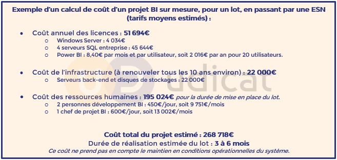 Tableau détaillant les coûts d'un projet de Business Intelligence