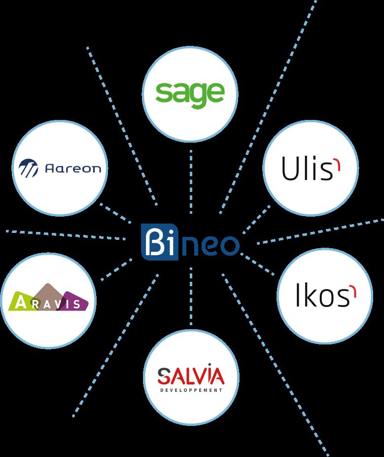 Exemples de solution de gestion du secteur du logement social compatibles à Bineo